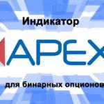 Индикатор APEX (правильный индикатор)