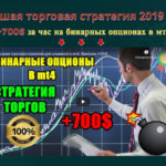 Лучшая стратегия для бинарных опционов в мт4