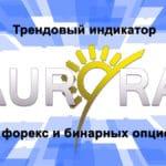 Индикатор AURORA 2020 [Алексей Мирный]