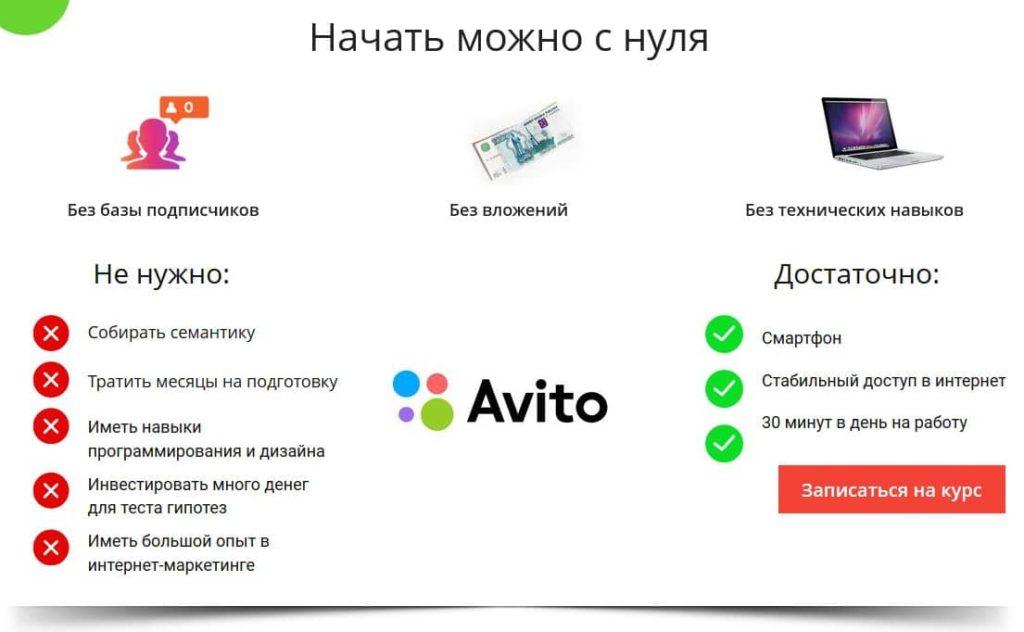 Прибыльный Авито Роберт Наумов