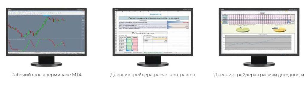 Профессиональная торговая система BinoPlan