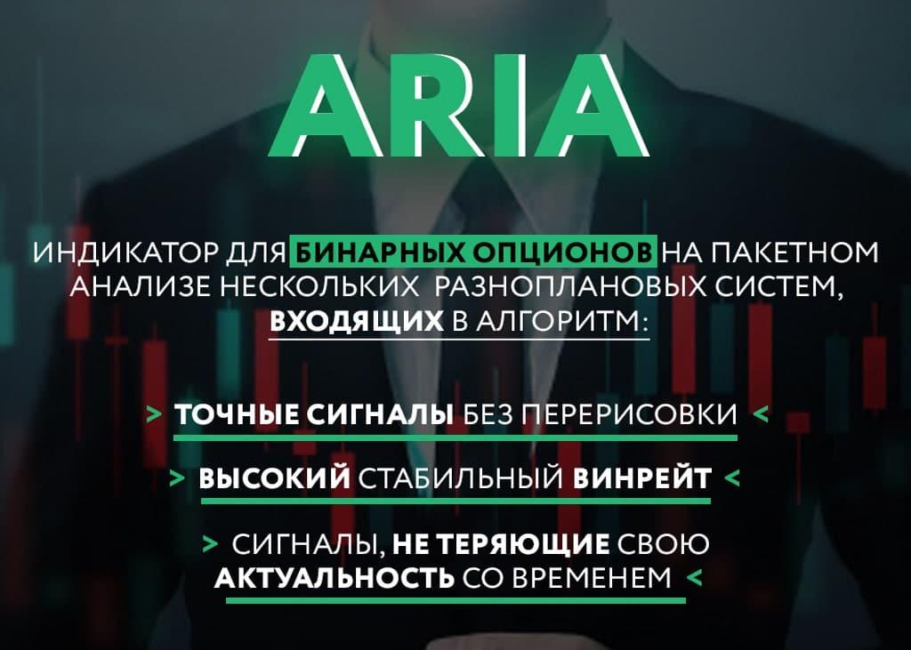 ARIA Ииндикатор для бинарных опционов