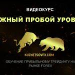 Ложный пробой уровня (2020) [Владимир Кузнецов]