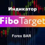 Индикатор FiboTarget [Forex BAR]