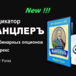 Индикатор КАНЦЛЕРЪ для бинарных опционов и форекс