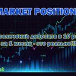 Индикатор Market Positions для Meta Trader 4 [Сергей Булатников]