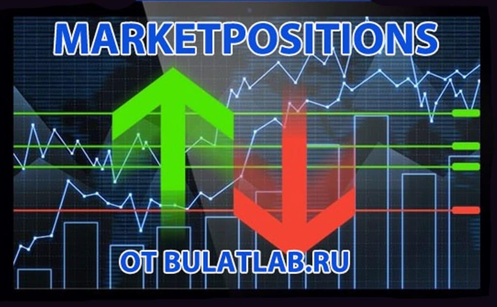 Индикатор Market Positions для Meta Trader 4
