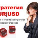 Стратегия EUR|USD для Бинарных Опционов (2021)