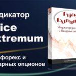 Индикатор Price Extremum для форекс и бинарных опционов (2021)